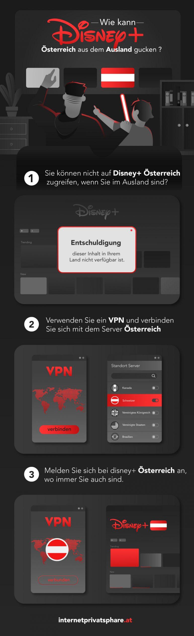 disney plus live stream Österreich