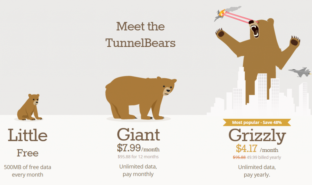 TunnelBear erfahrung